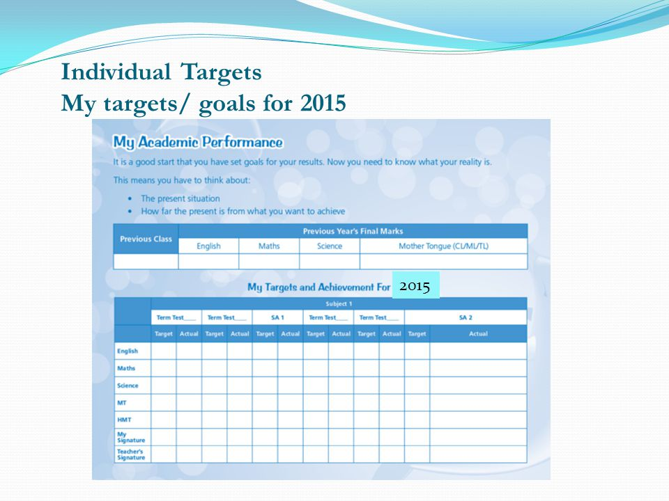 Individual Targets My targets/ goals for 2015 2015