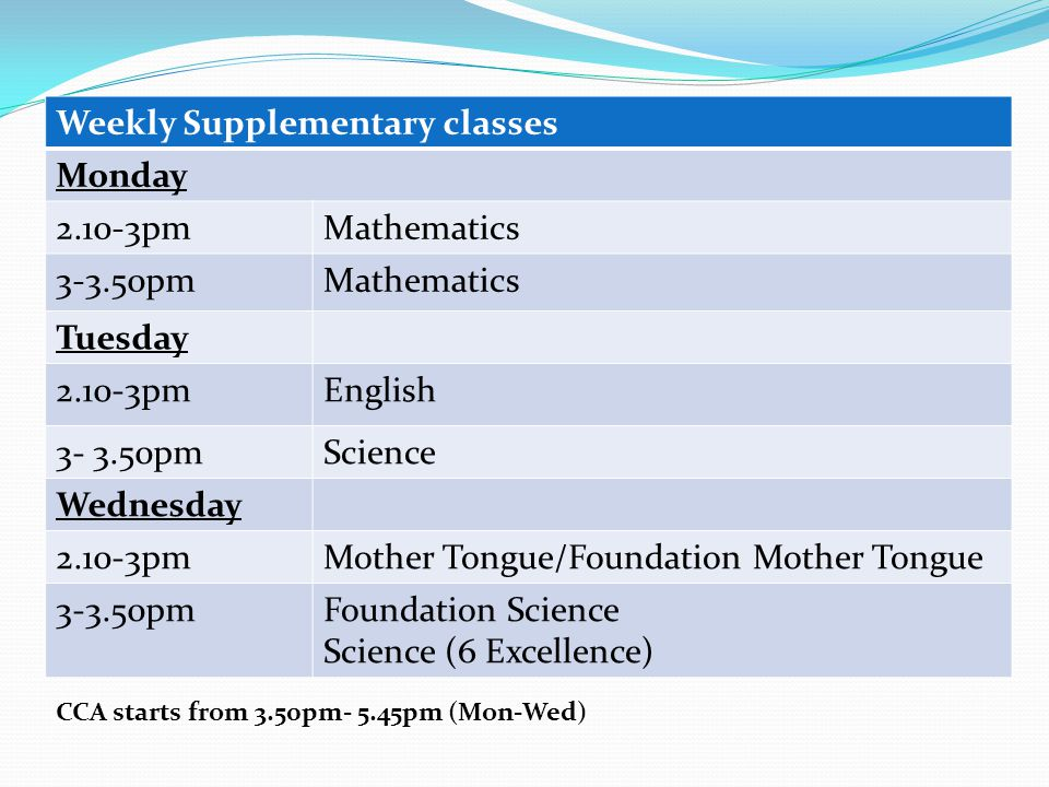 Weekly Supplementary classes Monday 2.10-3pmMathematics 3-3.50pmMathematics Tuesday 2.10-3pmEnglish 3- 3.50pmScience Wednesday 2.10-3pmMother Tongue/F