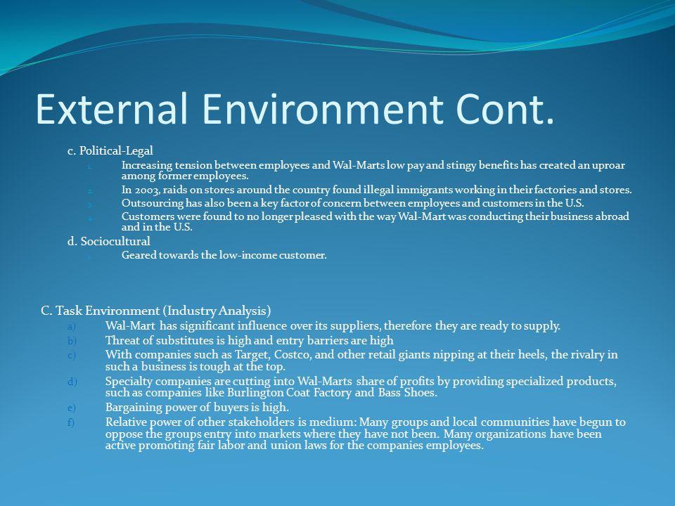 External Environment Cont. c. Political-Legal 1.