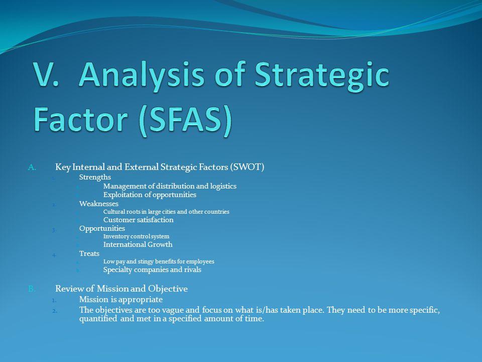 A. Key Internal and External Strategic Factors (SWOT) 1.