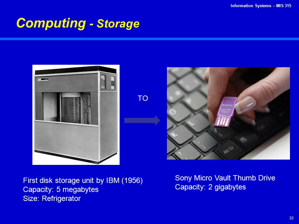 Information Systems – MIS 315 32 Computing - Storage TO First disk storage unit by IBM (1956) Capacity: 5 megabytes Size: Refrigerator Sony Micro Vaul