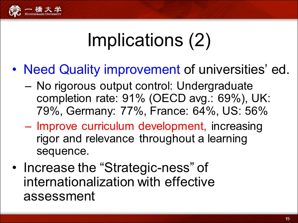 Implications (2) Need Quality improvement of universities' ed. –No rigorous output control: Undergraduate completion rate: 91% (OECD avg.: 69%), UK: 7