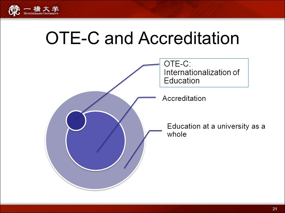 OTE-C and Accreditation OTE-C: Internationalization of Education Accreditation Education at a university as a whole 21