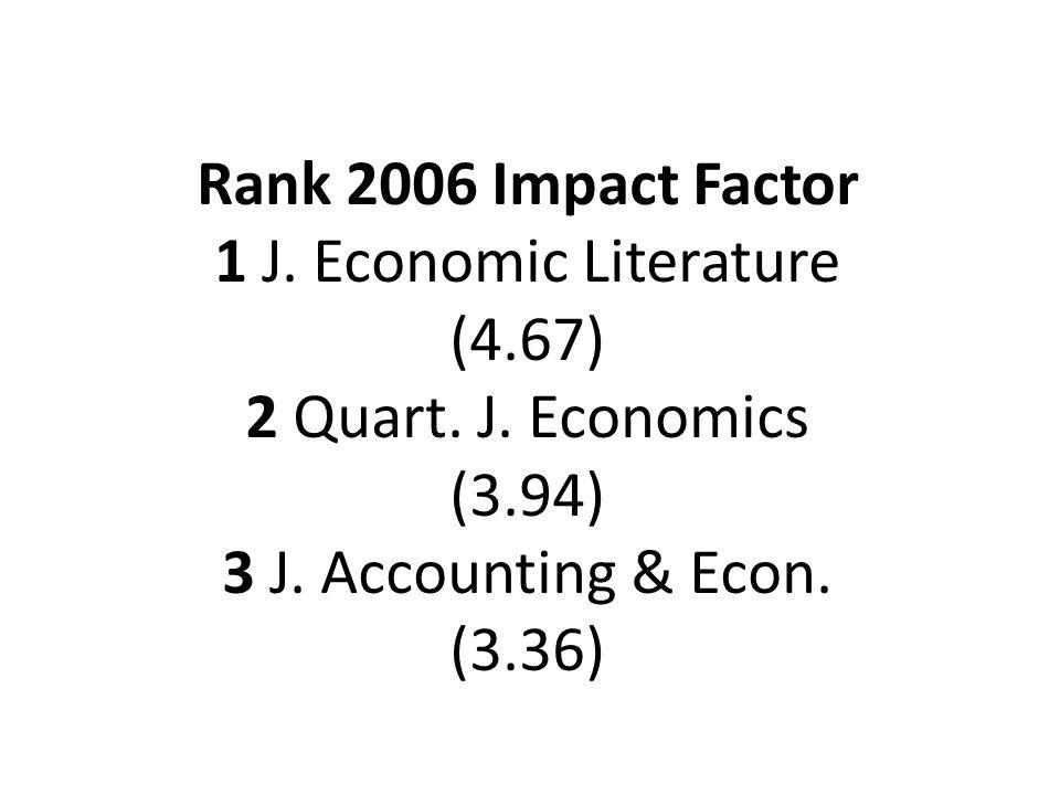 Rank 2006 Impact Factor 1 J.Economic Literature (4.67) 2 Quart.