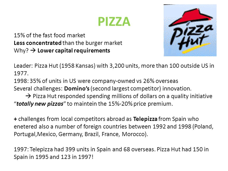 PIZZA 15% of the fast food market Less concentrated than the burger market Why.
