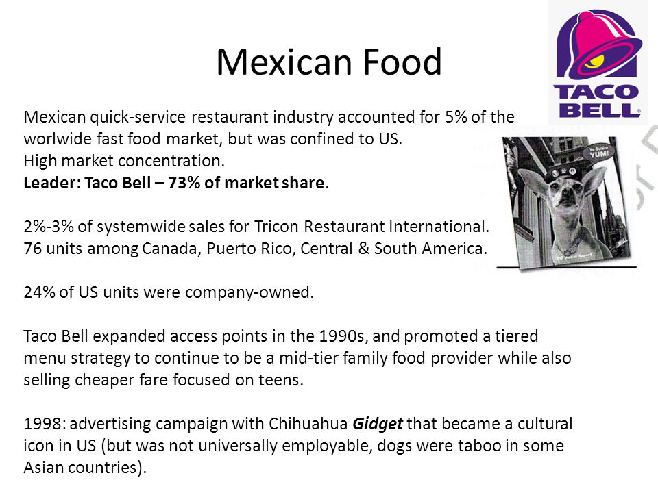 Mexican Food Mexican quick-service restaurant industry accounted for 5% of the worlwide fast food market, but was confined to US.