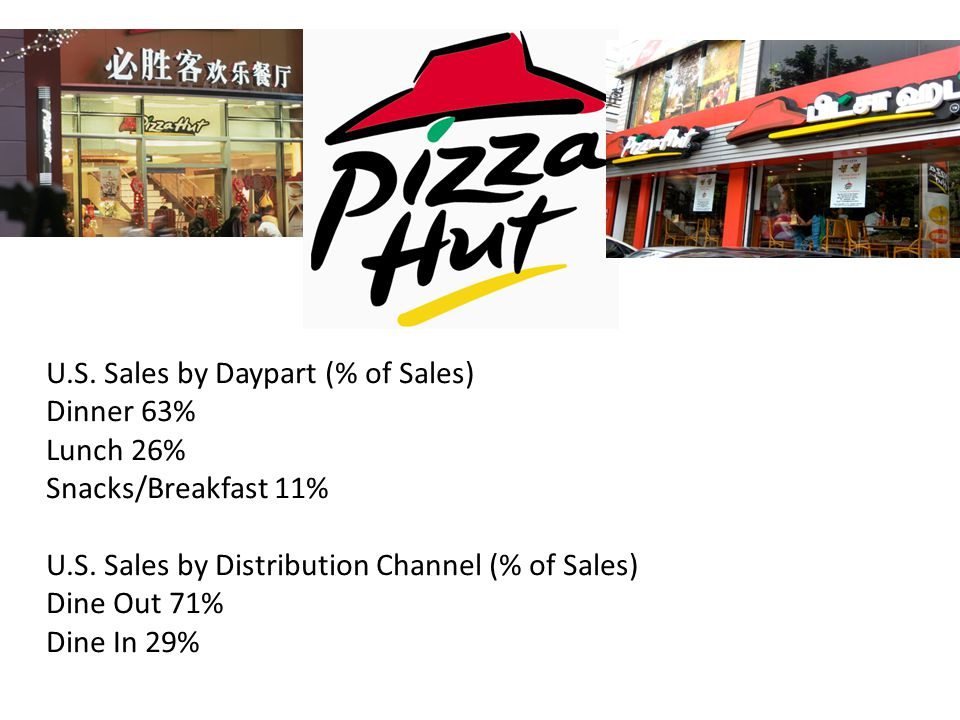 U.S. Sales by Daypart (% of Sales) Dinner 63% Lunch 26% Snacks/Breakfast 11% U.S. Sales by Distribution Channel (% of Sales) Dine Out 71% Dine In 29%