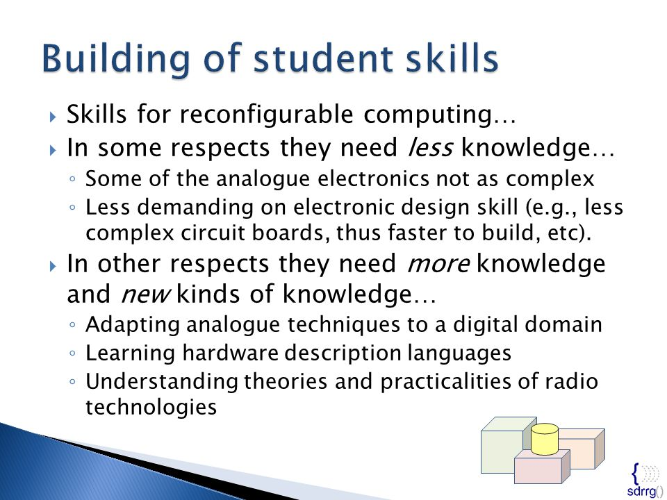  Skills for reconfigurable computing…  In some respects they need less knowledge… ◦ Some of the analogue electronics not as complex ◦ Less demanding on electronic design skill (e.g., less complex circuit boards, thus faster to build, etc).