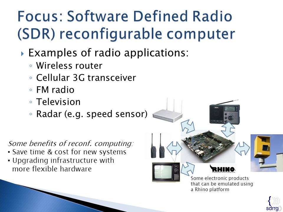  Examples of radio applications: ◦ Wireless router ◦ Cellular 3G transceiver ◦ FM radio ◦ Television ◦ Radar (e.g.