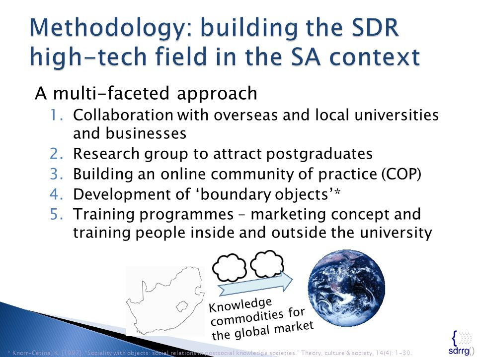 Overseas university collaborations Long-term Methodology Software Defined Radio, UCT Research Group CASPER Centre for Astronomy Signal Processing and Electronics Research Local Industry Overseas Industry Collaboration/support meerKAT Karoo Array Telescope Online Community of Practice Other SA Universities and groups Short courses Research collaborations