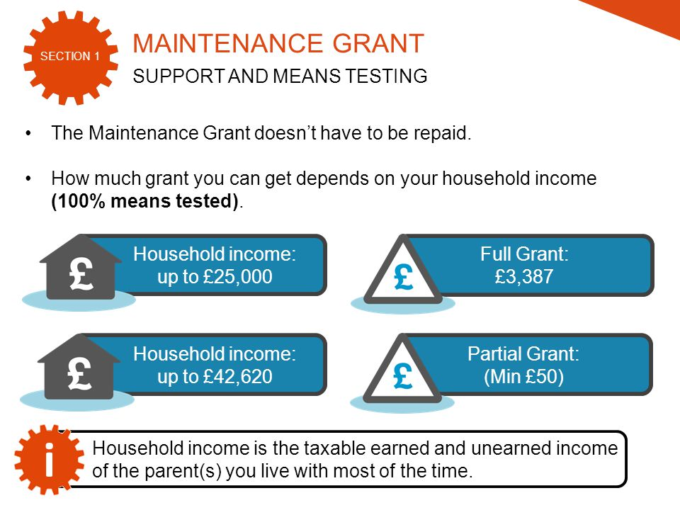 SECTION 1 2015/16 The Maintenance Grant doesn't have to be repaid.