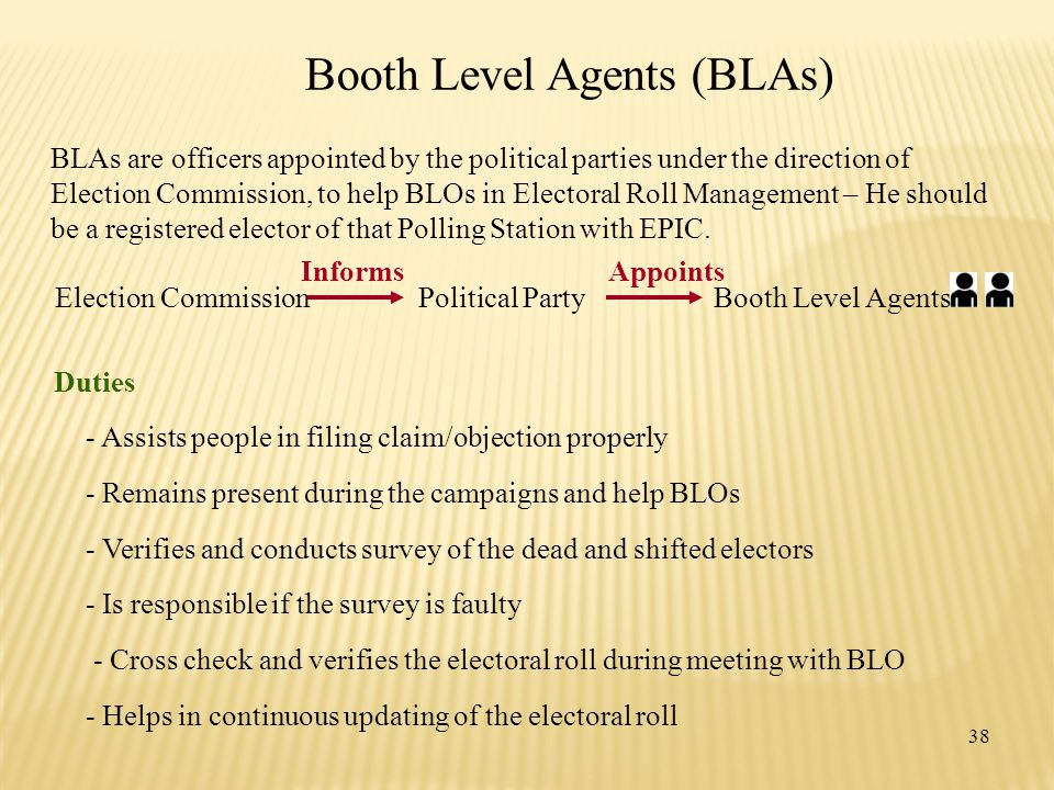 38 Booth Level Agents (BLAs) BLAs are officers appointed by the political parties under the direction of Election Commission, to help BLOs in Electoral Roll Management – He should be a registered elector of that Polling Station with EPIC.