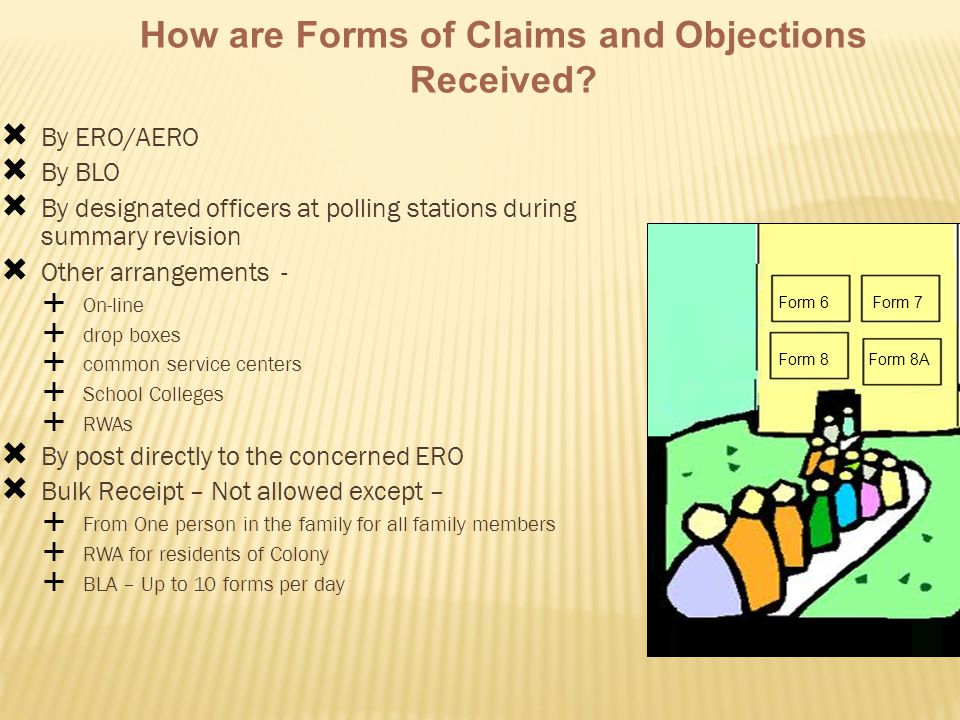  By ERO/AERO  By BLO  By designated officers at polling stations during summary revision  Other arrangements -  On-line  drop boxes  common service centers  School Colleges  RWAs  By post directly to the concerned ERO  Bulk Receipt – Not allowed except –  From One person in the family for all family members  RWA for residents of Colony  BLA – Up to 10 forms per day How are Forms of Claims and Objections Received.