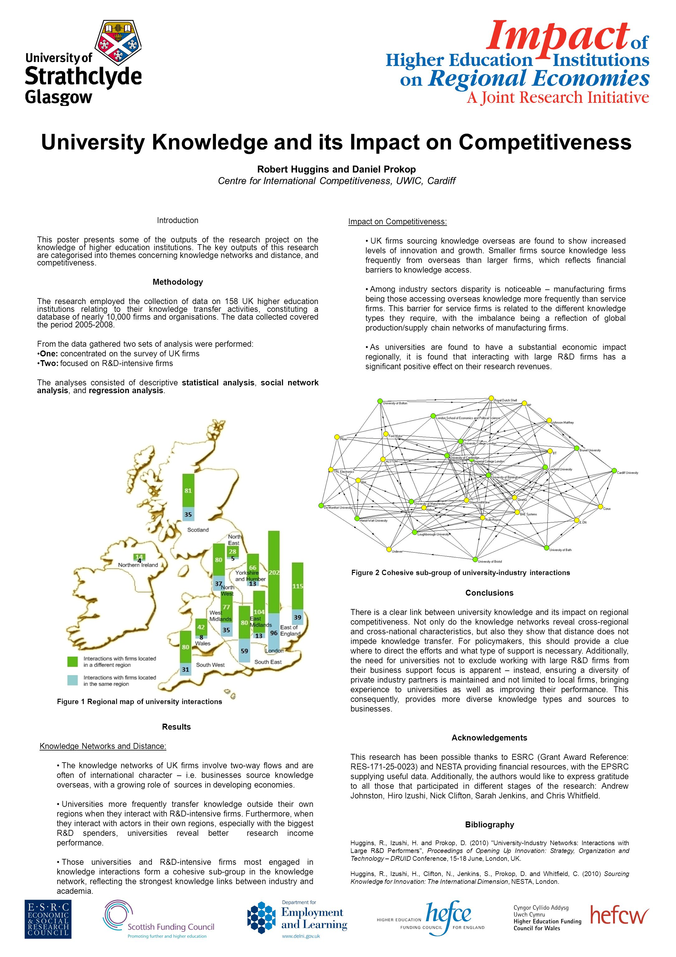 University Knowledge and its Impact on Competitiveness Robert Huggins and Daniel Prokop Centre for International Competitiveness, UWIC, Cardiff Introduction This poster presents some of the outputs of the research project on the knowledge of higher education institutions.