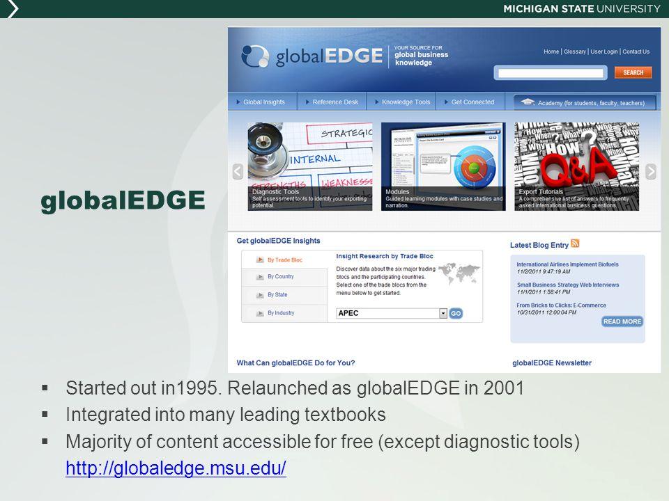 globalEDGE – Module Walkthrough - 1