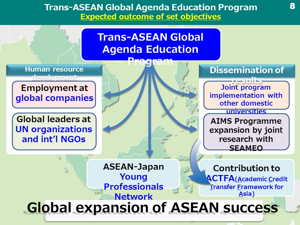 Trans-ASEAN Global Agenda Education Program Expected outcome of set objectives 8 Employment at global companies AIMS Programme expansion by joint research with SEAMEO Joint program implementation with other domestic universities Global leaders at UN organizations and int'l NGOs ASEAN-Japan Young Professionals Network Trans-ASEAN Global Agenda Education Program Human resource development Dissemination of results Global expansion of ASEAN success Contribution to ACTFA (Academic Credit Transfer Framework for Asia)