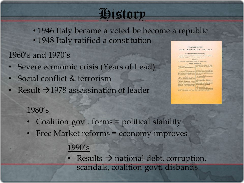 History 1960's and 1970's Severe economic crisis (Years of Lead) Social conflict & terrorism Result  1978 assassination of leader 1980's Coalition govt.