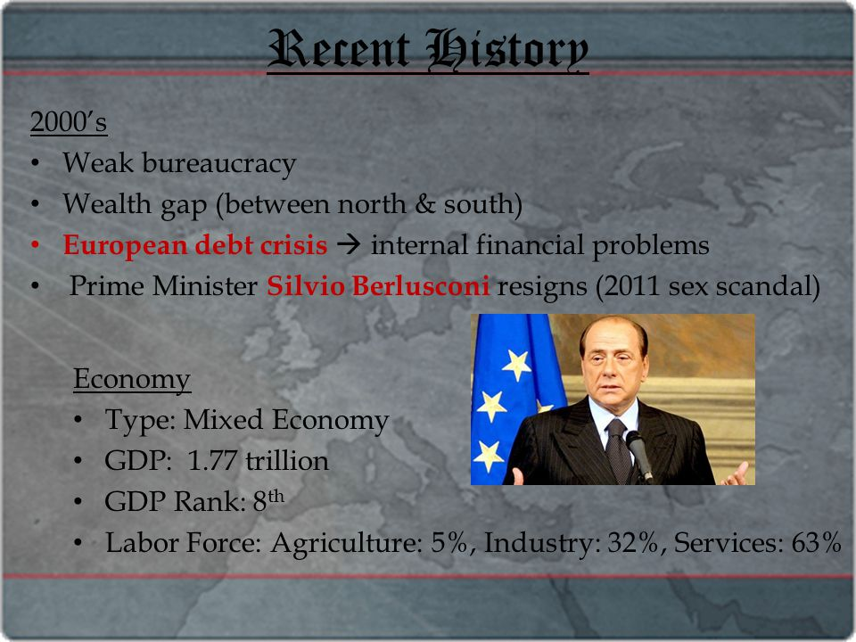 Recent History 2000's Weak bureaucracy Wealth gap (between north & south) European debt crisis  internal financial problems Prime Minister Silvio Berlusconi resigns (2011 sex scandal) Economy Type: Mixed Economy GDP: 1.77 trillion GDP Rank: 8 th Labor Force: Agriculture: 5%, Industry: 32%, Services: 63%