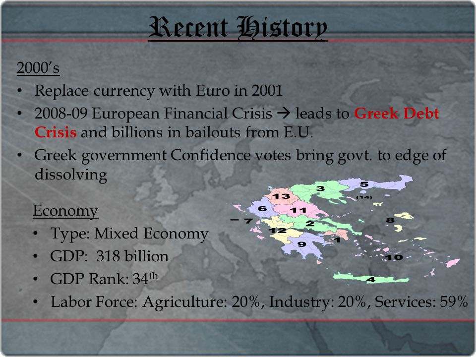 Recent History 2000's Replace currency with Euro in 2001 2008-09 European Financial Crisis  leads to Greek Debt Crisis and billions in bailouts from E.U.