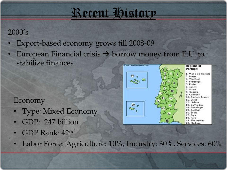 Recent History 2000's Export-based economy grows till 2008-09 European Financial crisis  borrow money from E.U.