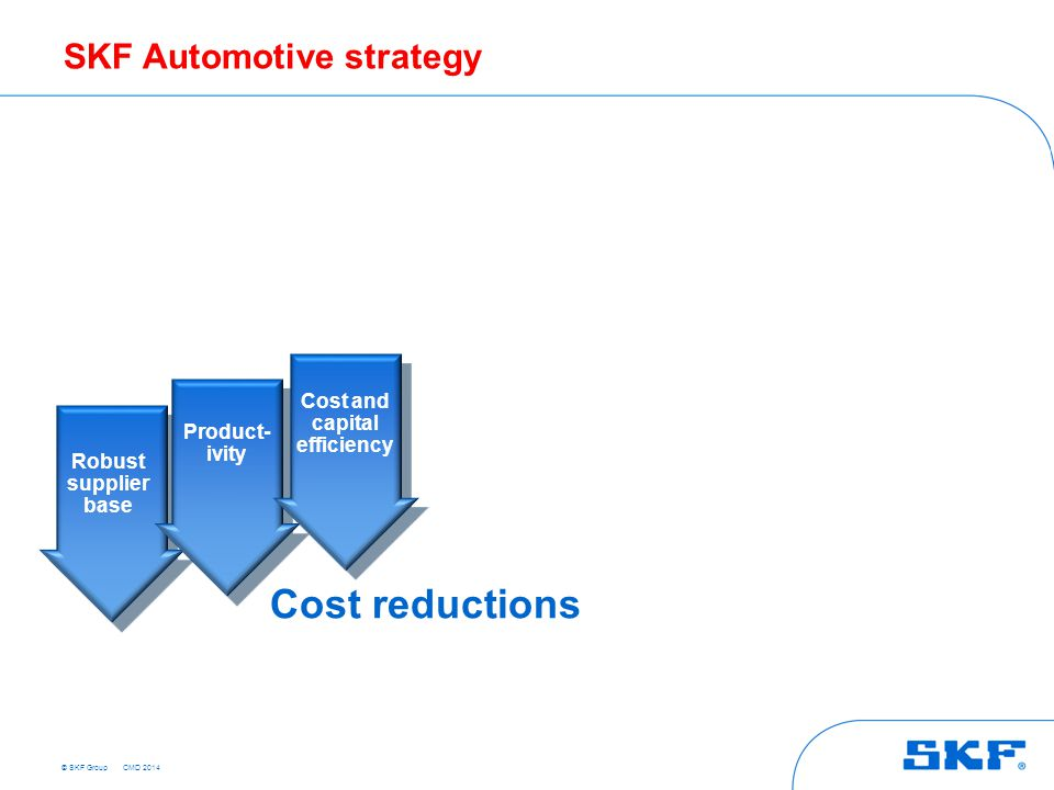 © SKF Group SKF Automotive strategy Cost and capital efficiency Product- ivity Robust supplier base Cost reductions CMD 2014