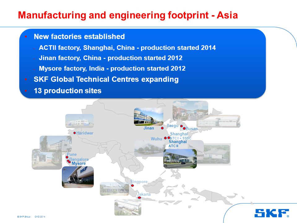 © SKF Group Manufacturing and engineering footprint - Asia Wuhu Jinan Taegu Jakarta Mysore Pune Haridwar Busan Shanghai ATC I + SSBC Bangalore Shangha