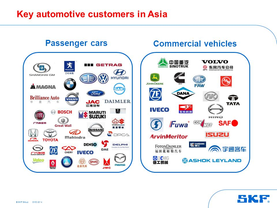 © SKF Group Key automotive customers in Asia Passenger cars Commercial vehicles CMD 2014