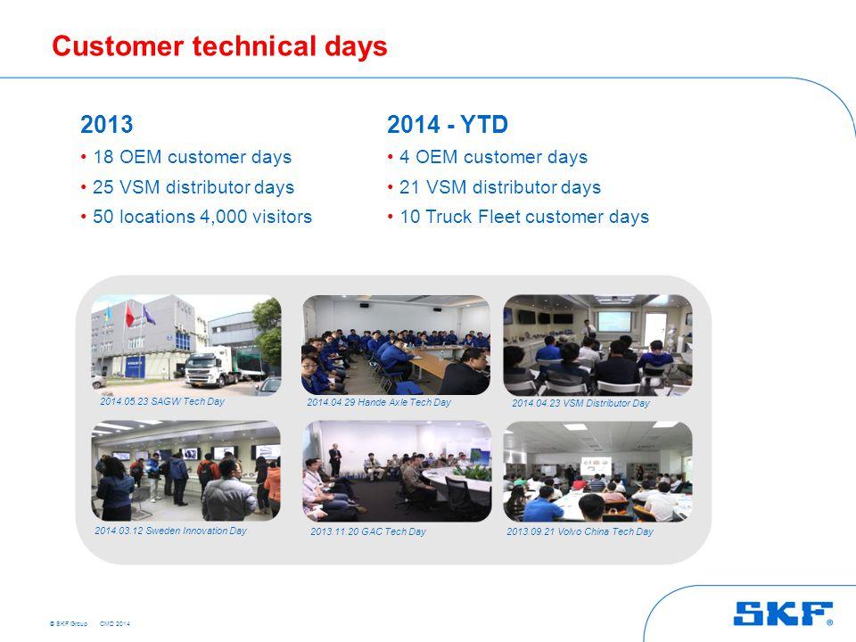 © SKF Group 2014 - YTD 4 OEM customer days 21 VSM distributor days 10 Truck Fleet customer days Customer technical days 2013 18 OEM customer days 25 VSM distributor days 50 locations 4,000 visitors 2014.04.23 VSM Distributor Day 2014.04.29 Hande Axle Tech Day 2013.09.21 Volvo China Tech Day2013.11.20 GAC Tech Day 2014.03.12 Sweden Innovation Day 2014.05.23 SAGW Tech Day CMD 2014