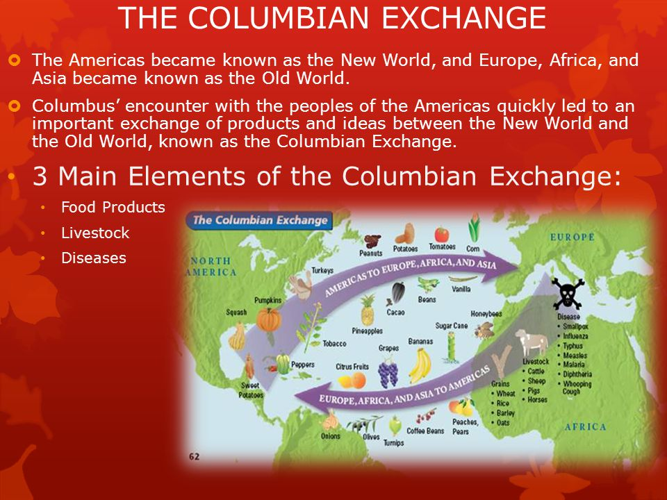 THE COLUMBIAN EXCHANGE  The Americas became known as the New World, and Europe, Africa, and Asia became known as the Old World.  Columbus' encounter