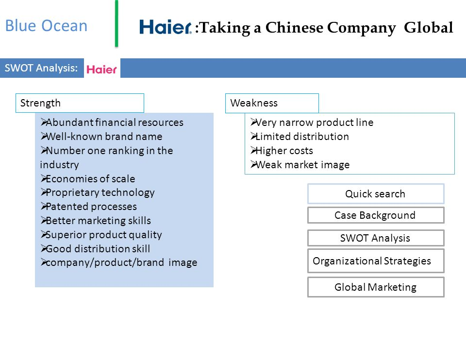 Blue Ocean :Taking a Chinese Company Global SWOT Analysis: Opportunity  Opening of foreign markets  New product discoveries  Economic boom  New technology  Sales decline for a substitute product  Complacent rival firms Threat  Entry of foreign competitor  Introduction of new substitute products  Changing customer needs/taste  Declining customer confidence  Rival firms adopting new strategies  Economic downturn  New technology  Demographic shifts  Foreign trade barriers  Weakening currency exchange rates
