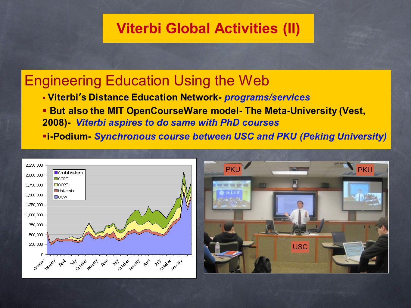 Engineering Education Using the Web  Viterbi ' s Distance Education Network- programs/services  But also the MIT OpenCourseWare model- The Meta-University (Vest, 2008)- Viterbi aspires to do same with PhD courses  i-Podium- Synchronous course between USC and PKU (Peking University) Viterbi Global Activities (II) PKU USC PKU