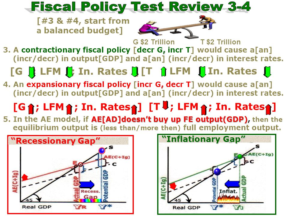 Expansionary fiscal policy 1. Expansionary fiscal policy will be most effective is [increase GDP] when the AS curve is (vertical/horizontal) & (incr/d