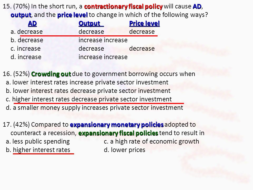 Fiscal Policy Questions from 2000 Exam Fiscal Policy Questions from 2000 Exam inflationary gap can be eliminated EXCEPT 13. (73%) An inflationary gap