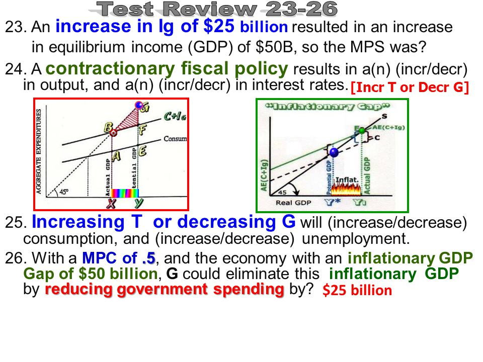 """increase equilibrium GDP by $400,000 19. To increase equilibrium GDP by $400,000, with a MPC of.5, a Keynesian economist would ( decrease """"T"""" /increas"""