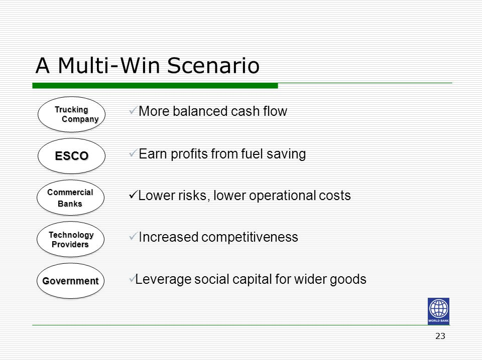 23 Trucking Company More balanced cash flow ESCO CommercialBanks Technology Providers Government Earn profits from fuel saving Lower risks, lower operational costs Increased competitiveness Leverage social capital for wider goods A Multi-Win Scenario