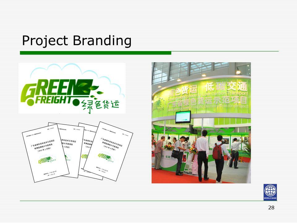 28 Project Branding