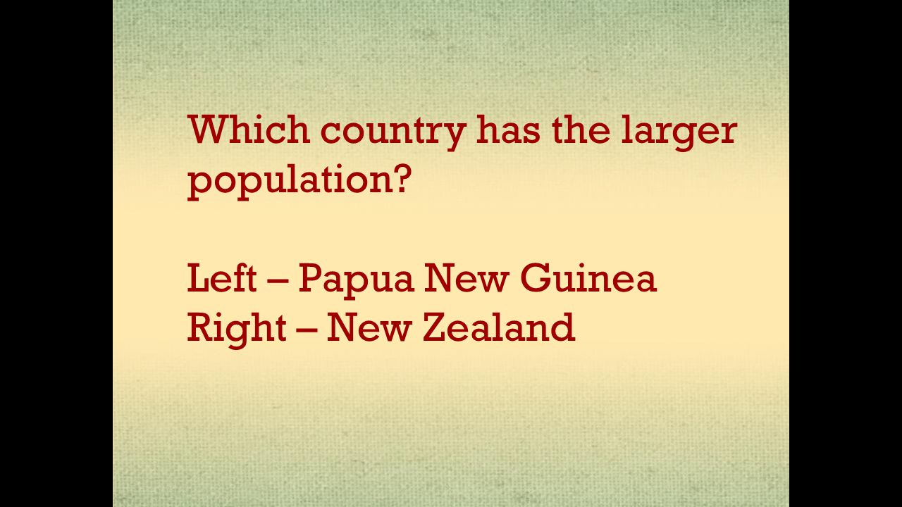Which country has the larger population? Left – Papua New Guinea Right – New Zealand