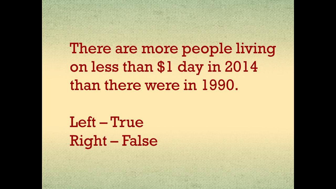 There are more people living on less than $1 day in 2014 than there were in 1990. Left – True Right – False