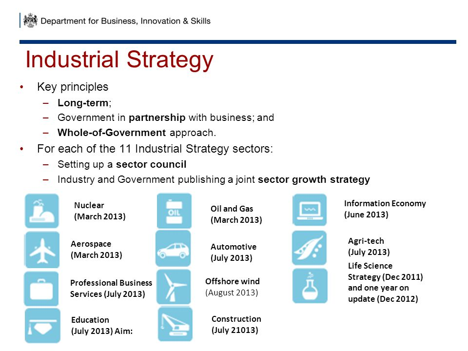 Cross-Cutting Themes Supporting emerging technologies; Working to improve access to finance for businesses; Working with business to help develop the skills that they need; Creating a simpler and more transparent public sector procurement system to foster innovation and help businesses plan and benefit from what government buy; A spectrum of support for all sectors.