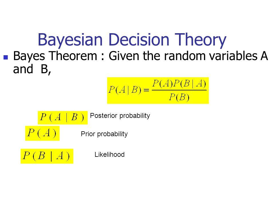 Bayes Theorem Derivation Commutativity of intersection