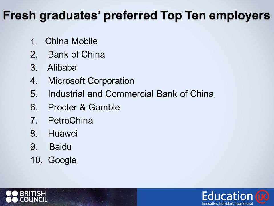 Fresh graduates' preferred Top Ten employers 1. China Mobile 2.