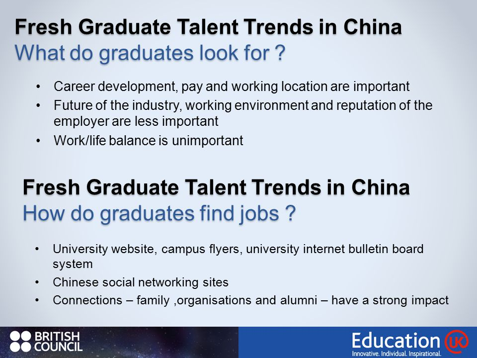 Fresh Graduate Talent Trends in China What do graduates look for .