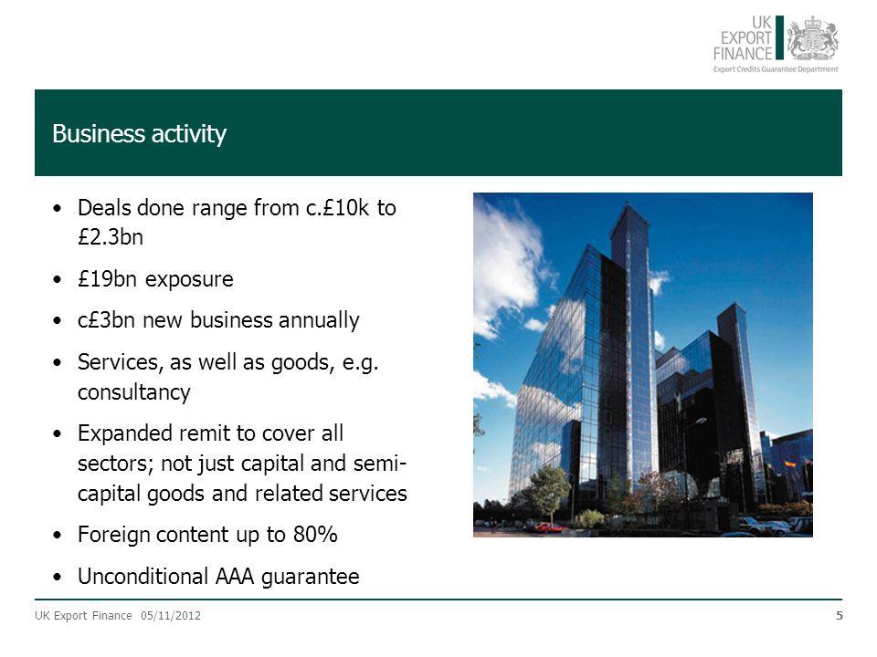 Business activity Deals done range from c.£10k to £2.3bn £19bn exposure c£3bn new business annually Services, as well as goods, e.g. consultancy Expan