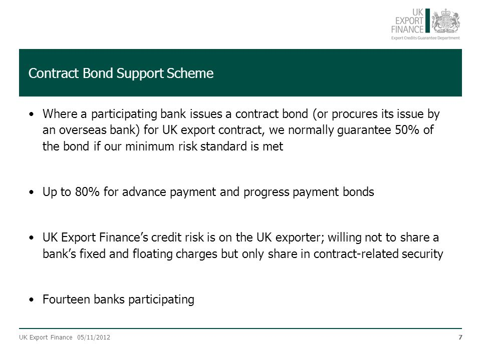 Contract Bond Support Scheme Where a participating bank issues a contract bond (or procures its issue by an overseas bank) for UK export contract, we normally guarantee 50% of the bond if our minimum risk standard is met Up to 80% for advance payment and progress payment bonds UK Export Finance's credit risk is on the UK exporter; willing not to share a bank's fixed and floating charges but only share in contract-related security Fourteen banks participating UK Export Finance 05/11/20127