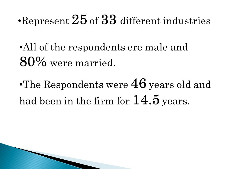 All of the respondents ere male and 80% were married.