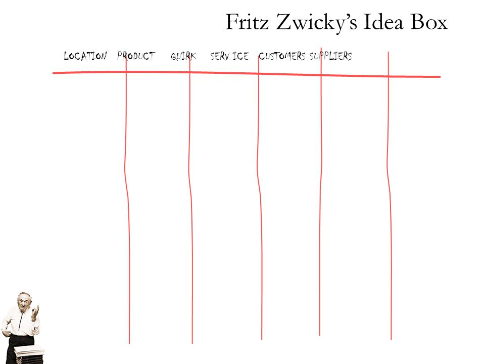 LOCATION PRODUCT QUIRK SERV ICE CUSTOMERS SUPPLIERS Fritz Zwicky's Idea Box