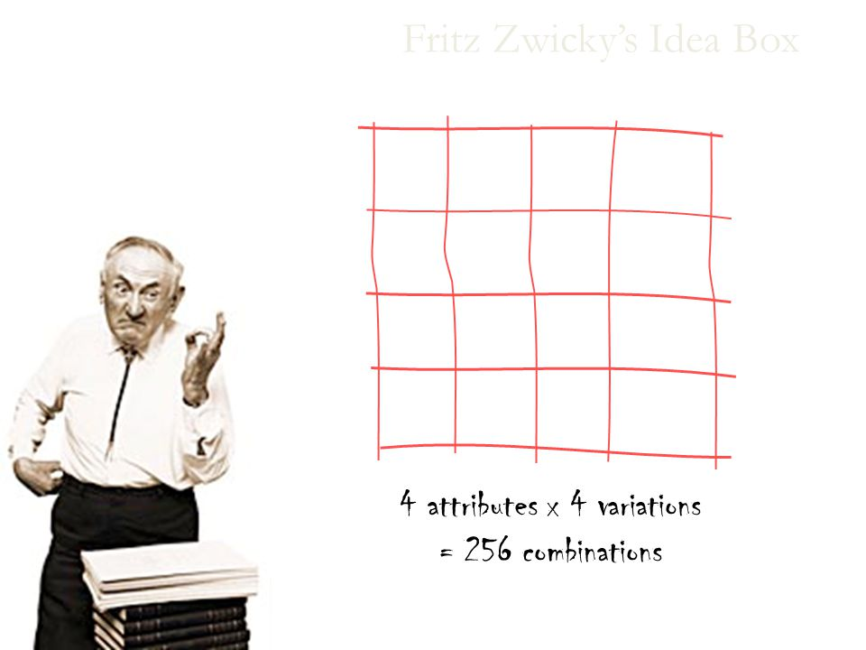 4 attributes x 4 variations = 256 combinations Fritz Zwicky's Idea Box