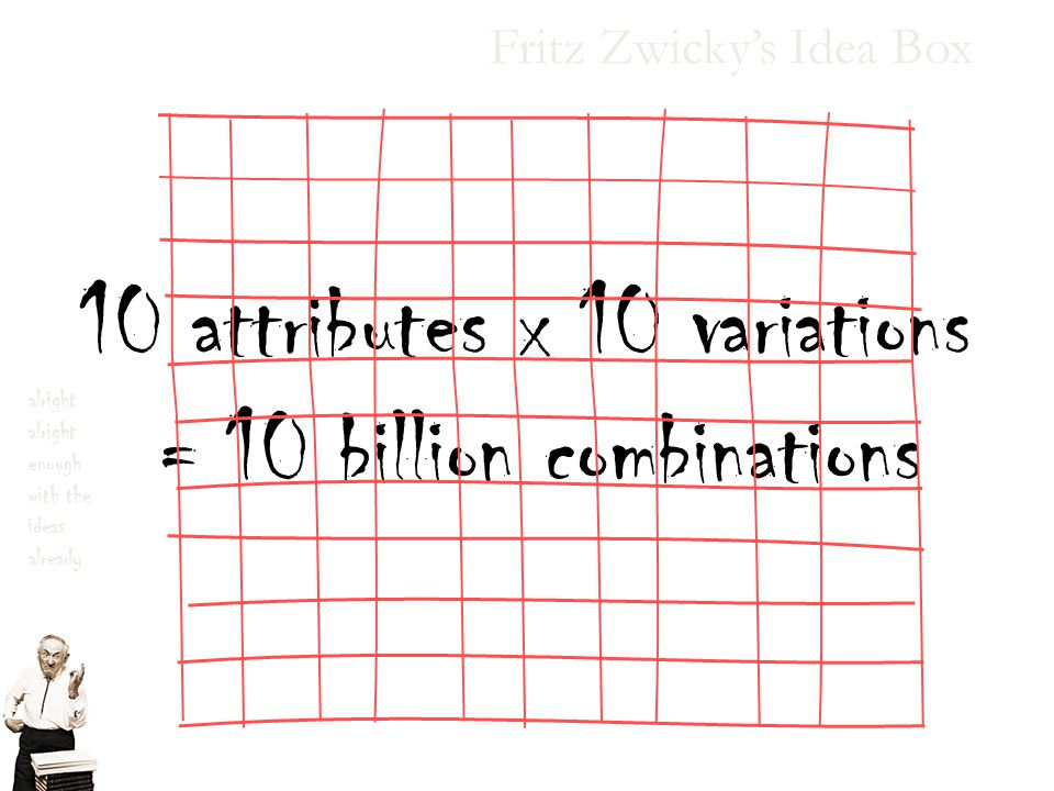 alright alright enough with the ideas already 10 attributes x 10 variations = 10 billion combinations Fritz Zwicky's Idea Box