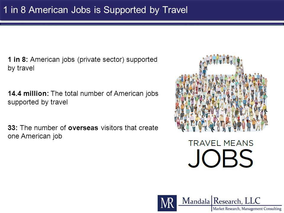 1 in 8 American Jobs is Supported by Travel 1 in 8: American jobs (private sector) supported by travel 14.4 million: The total number of American jobs