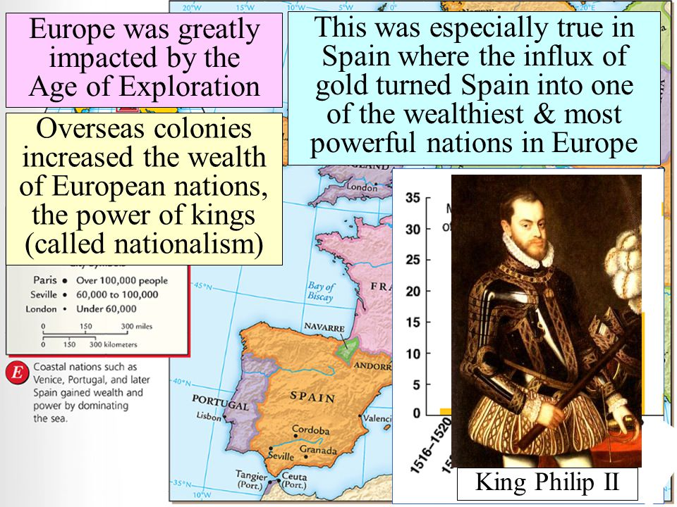Europe was greatly impacted by the Age of Exploration Overseas colonies increased the wealth of European nations, the power of kings (called nationalism) This was especially true in Spain where the influx of gold turned Spain into one of the wealthiest & most powerful nations in Europe King Philip II